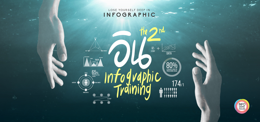 infographic training 2 03