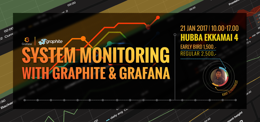 System monitoring eventpop