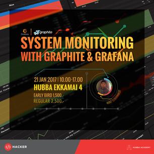 System monitoring pos